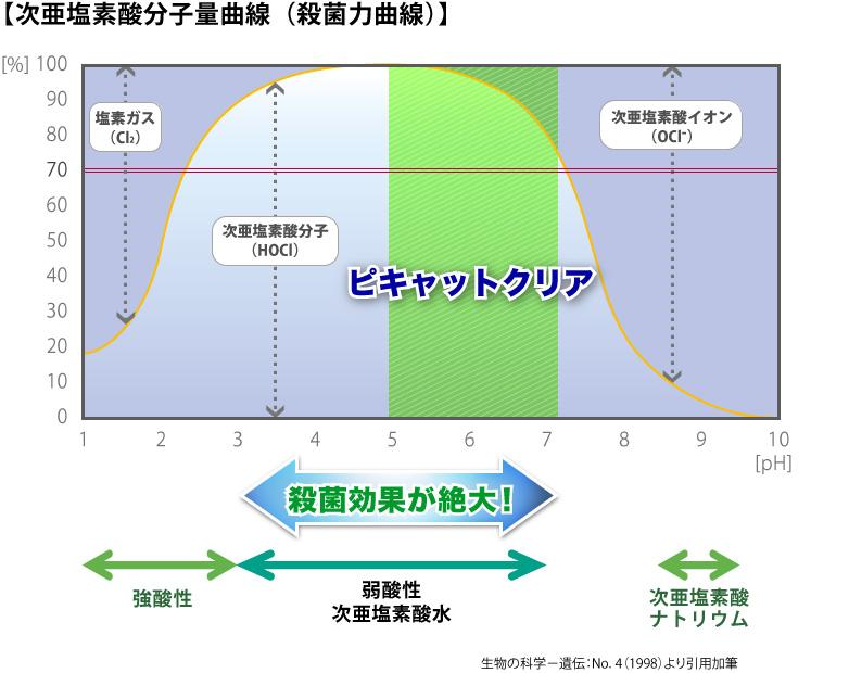 shirou_kyokusen[1]