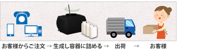 syukkakatei_04
