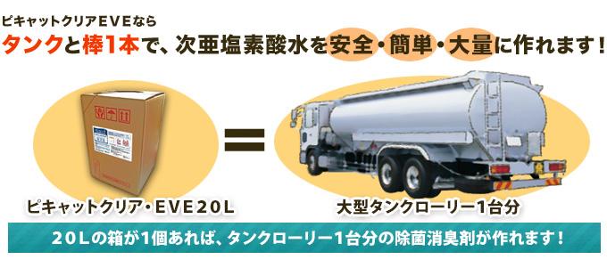 タンクと棒一本で次亜塩素酸水は作れる