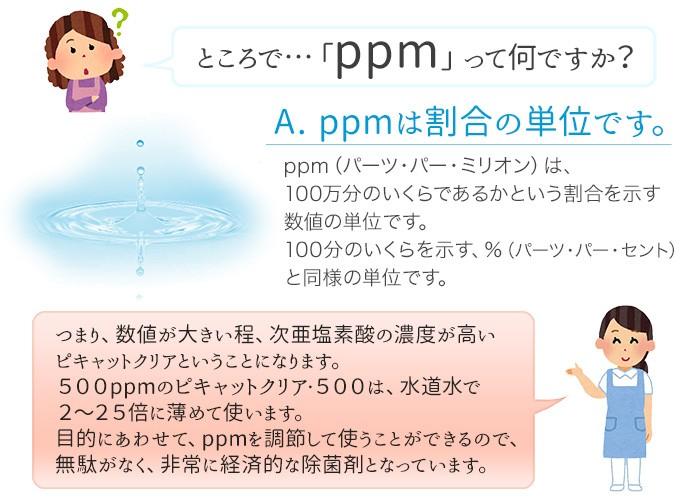 ppmって何?